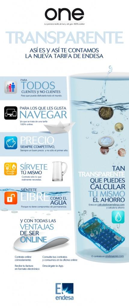 infografia_agua_ONE