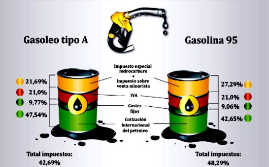 Reno logan de aquel de la característica la gasolina