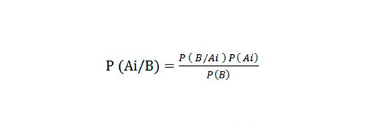 Fórmula del Teorema de Bayes