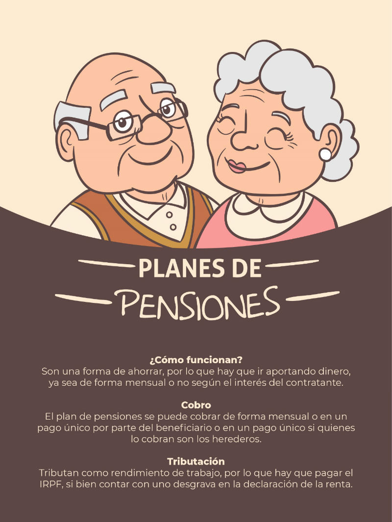 Invertir en un plan de pensiones de renta variable