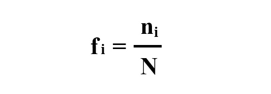 Relative frequency formula